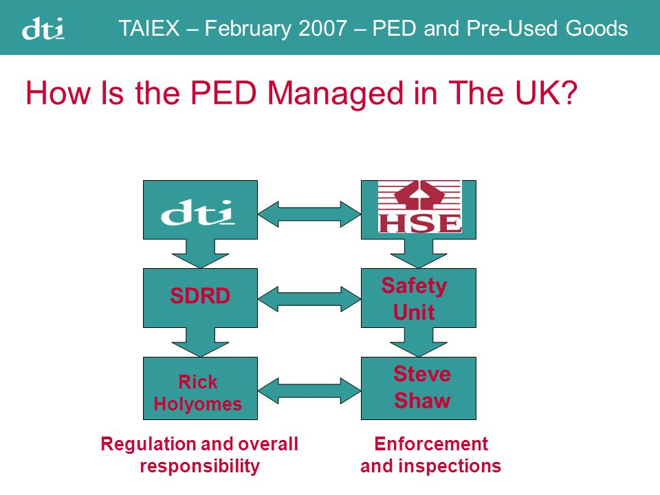 TAIEX – February 2007 – PED and Pre-Used Goods How Is the PED Managed in The UK.