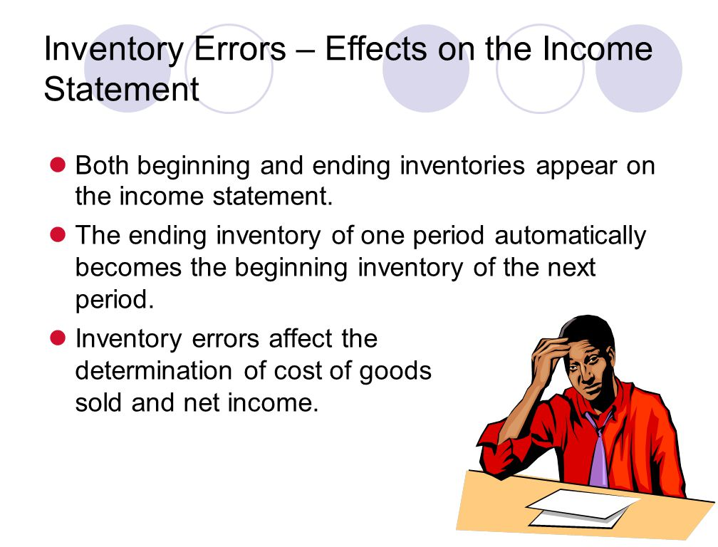 Both beginning and ending inventories appear on the income statement.