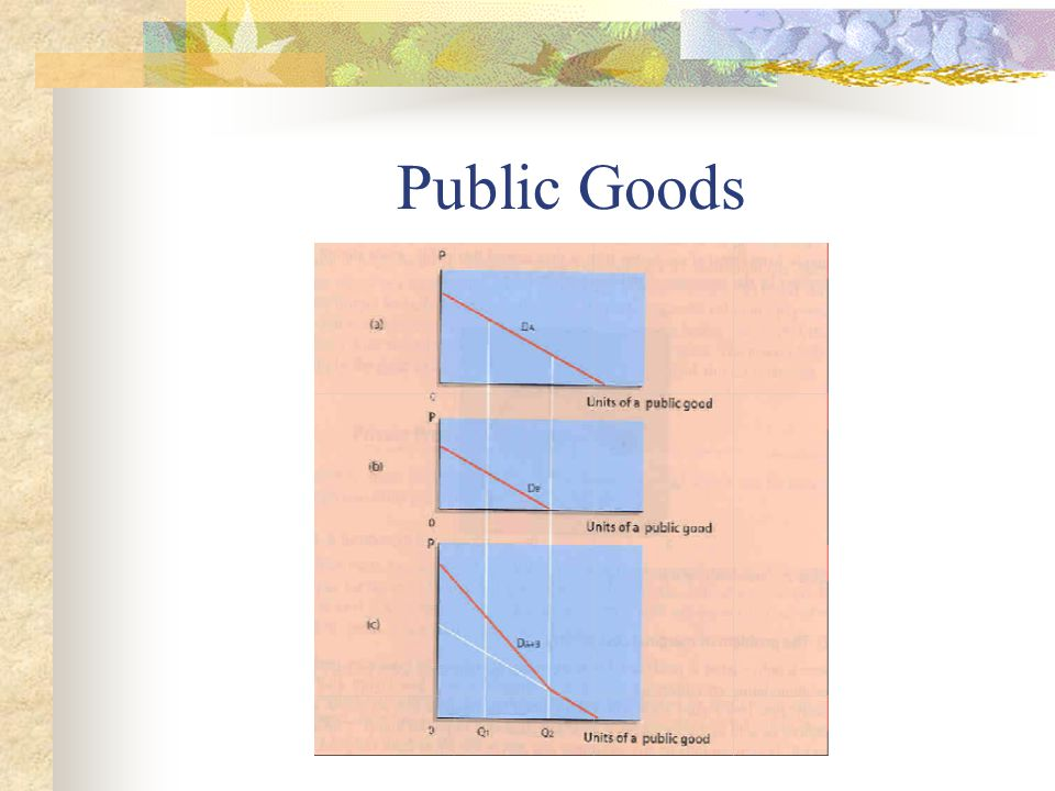 Private Goods vs.
