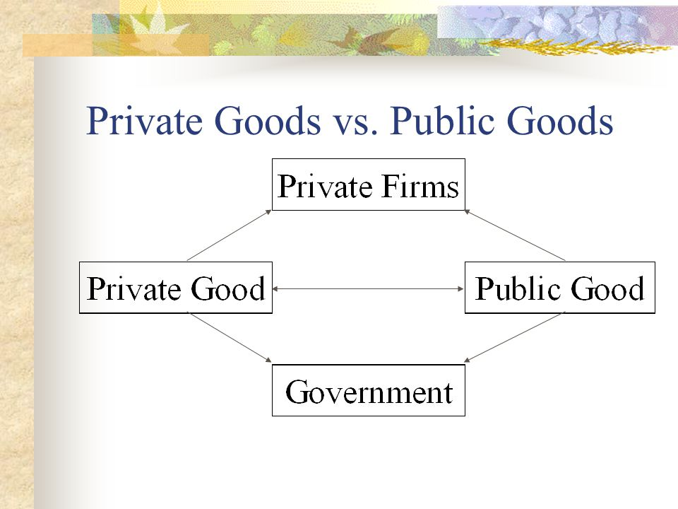 Private Goods vs. Public Goods