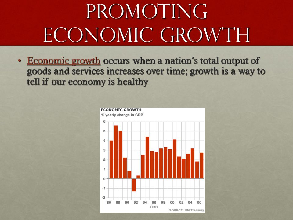 Promoting Economic Growth Economic growth occurs when a nation s total output of goods and services increases over time; growth is a way to tell if our economy is healthyEconomic growth occurs when a nation s total output of goods and services increases over time; growth is a way to tell if our economy is healthy