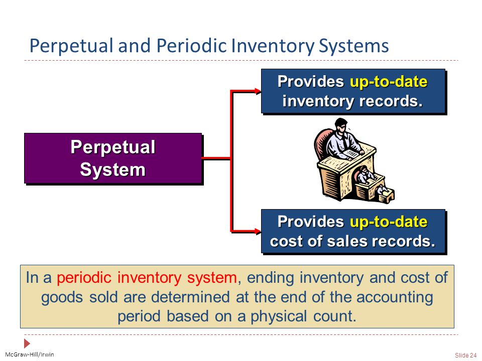 McGraw-Hill/Irwin Slide 24 Perpetual and Periodic Inventory Systems Provides up-to-date inventory records.