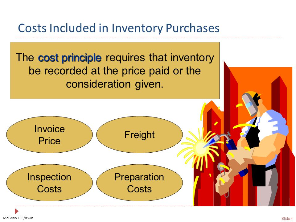 McGraw-Hill/Irwin Slide 4 Costs Included in Inventory Purchases cost principle The cost principle requires that inventory be recorded at the price paid or the consideration given.