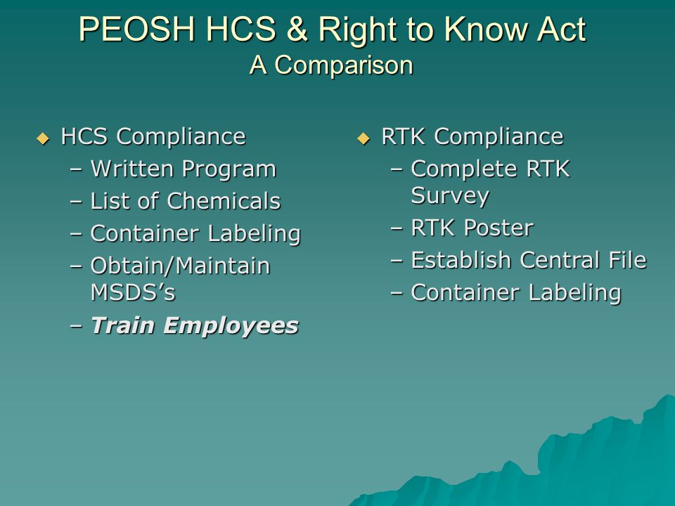 PEOSH HCS & Right to Know Act A Comparison HCS Compliance HCS Compliance –Written Program –List of Chemicals –Container Labeling –Obtain/Maintain MSDS
