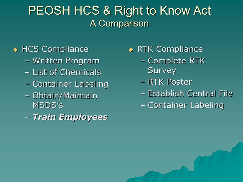 PEOSH HCS N.J.A.C. 12:100-7.5 W ritten H azard C ommunication P rogram