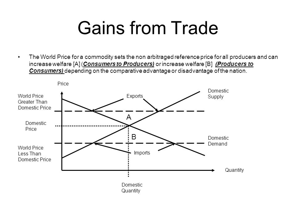 Government Policy and Trade When a nation imports a product or service many people see this as exporting jobs and a result governments pursue tariffs that always result in a deadweight loss but may be compensated for if government redistributes the revenue taken.