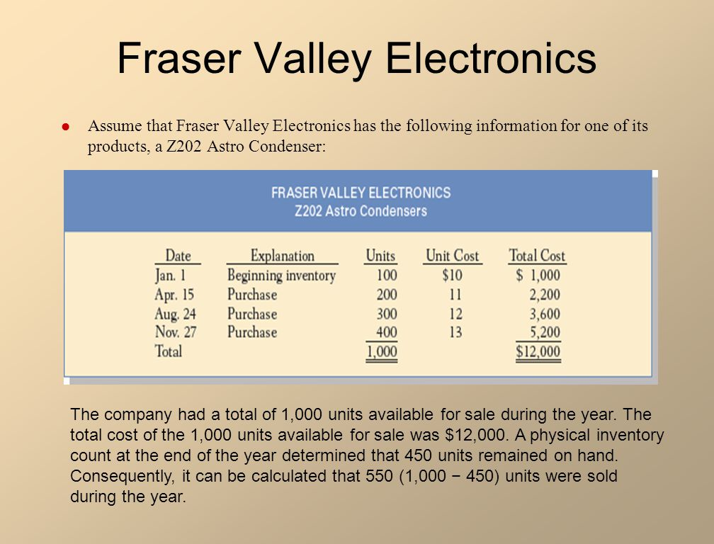 Fraser Valley Electronics Assume that Fraser Valley Electronics has the following information for one of its products, a Z202 Astro Condenser: The company had a total of 1,000 units available for sale during the year.