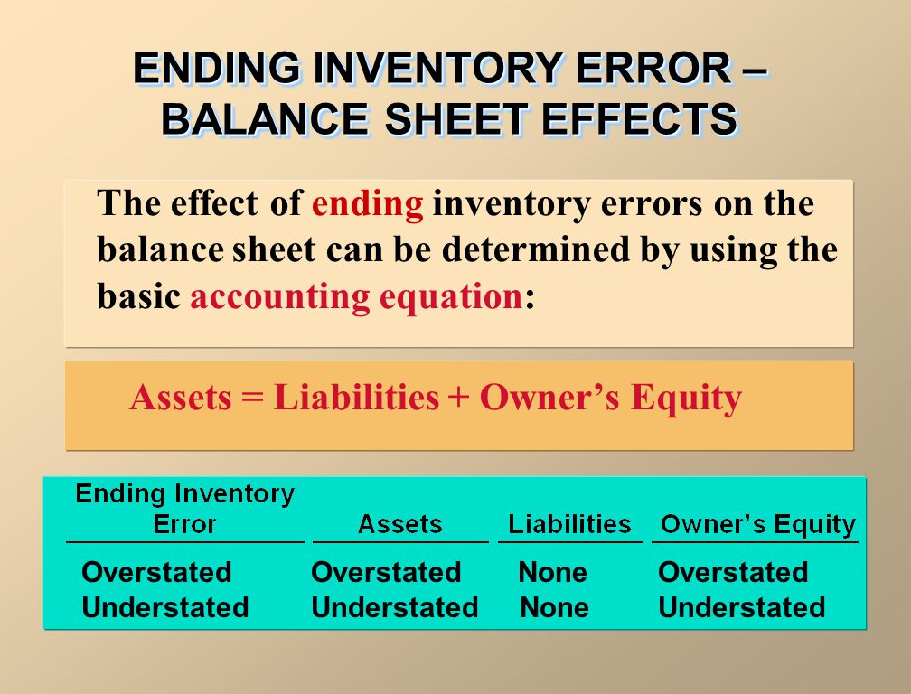 The effect of ending inventory errors on the balance sheet can be determined by using the basic accounting equation: Assets = Liabilities + Owners Equity ENDING INVENTORY ERROR – BALANCE SHEET EFFECTS Overstated Overstated None Overstated Understated Understated None Understated
