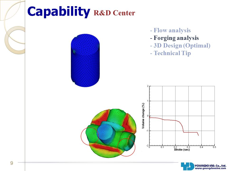 9 Capability R&D Center - Flow analysis - Forging analysis - 3D Design (Optimal) - Technical Tip 9