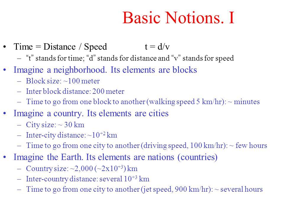 Basic Notions.