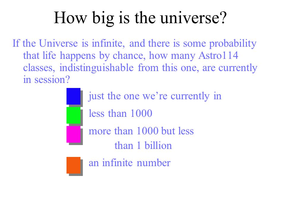 How big is the universe.