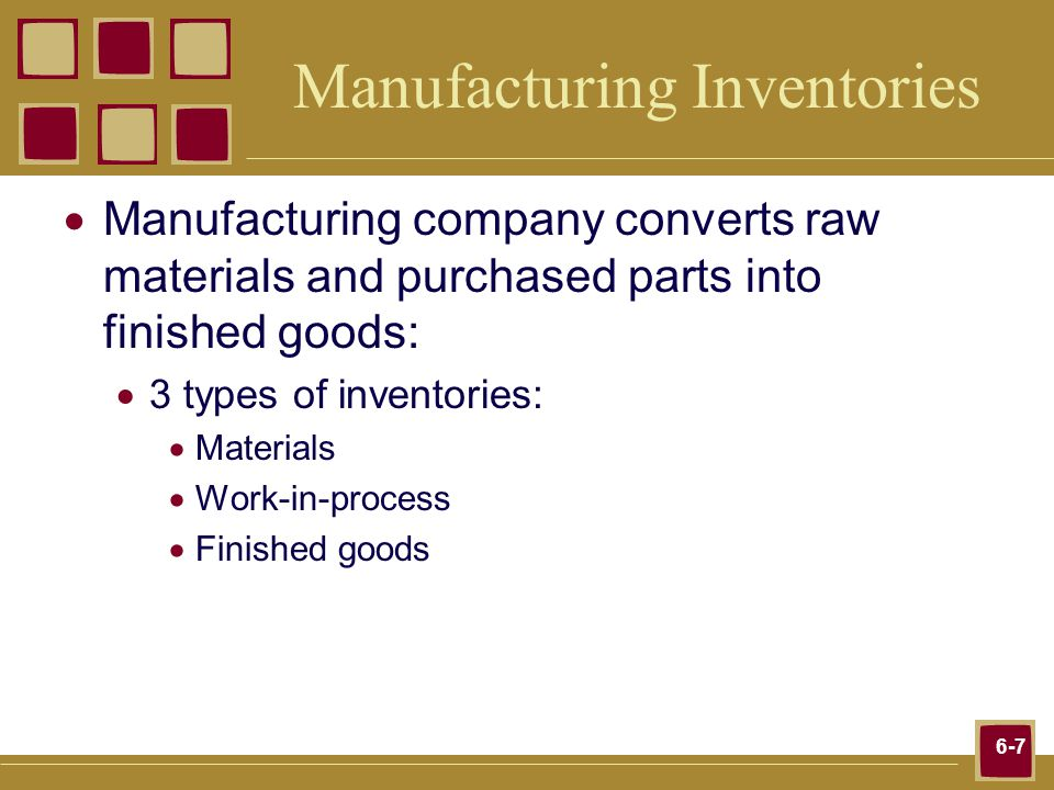 6-7 Manufacturing Inventories Manufacturing company converts raw materials and purchased parts into finished goods: 3 types of inventories: Materials Work-in-process Finished goods