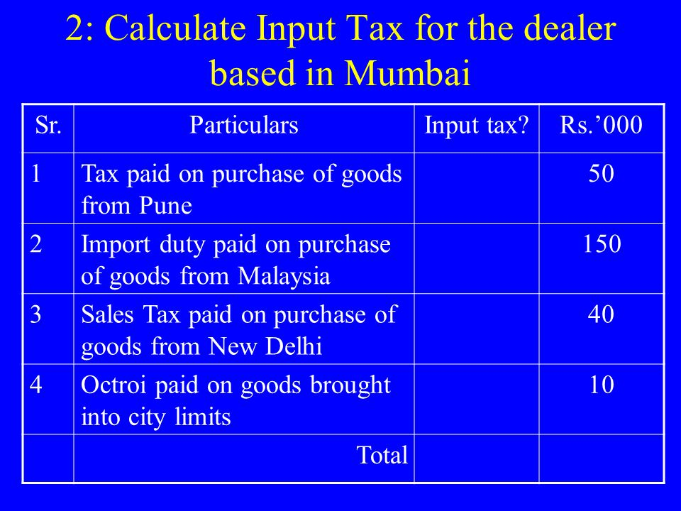 2: Calculate Input Tax for the dealer based in Mumbai Sr.ParticularsInput tax Rs.000 1Tax paid on purchase of goods from Pune 50 2Import duty paid on purchase of goods from Malaysia 150 3Sales Tax paid on purchase of goods from New Delhi 40 4Octroi paid on goods brought into city limits 10 Total