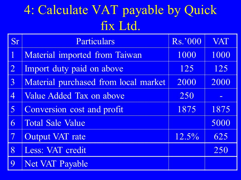 4: Calculate VAT payable by Quick fix Ltd.