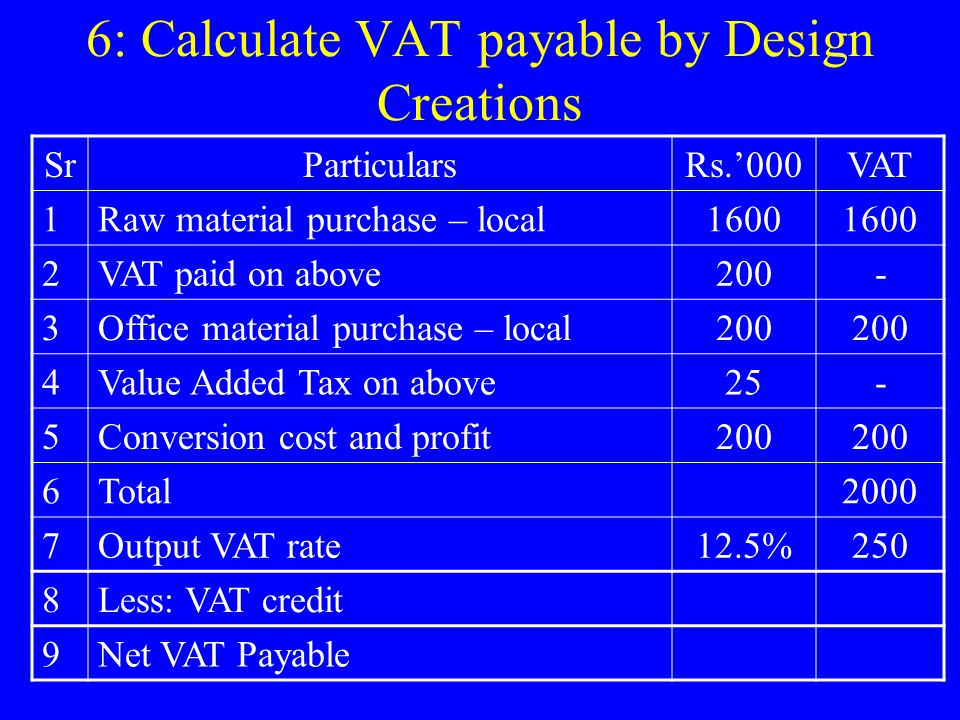 6: Calculate VAT payable by Design Creations SrParticularsRs.000VAT 1Raw material purchase – local1600 2VAT paid on above200- 3Office material purchase – local200 4Value Added Tax on above25- 5Conversion cost and profit200 6Total2000 7Output VAT rate12.5%250 8Less: VAT credit 9Net VAT Payable