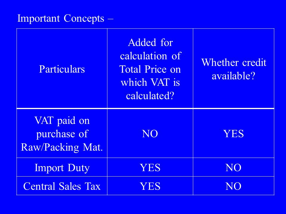 Important Concepts – Particulars Added for calculation of Total Price on which VAT is calculated.