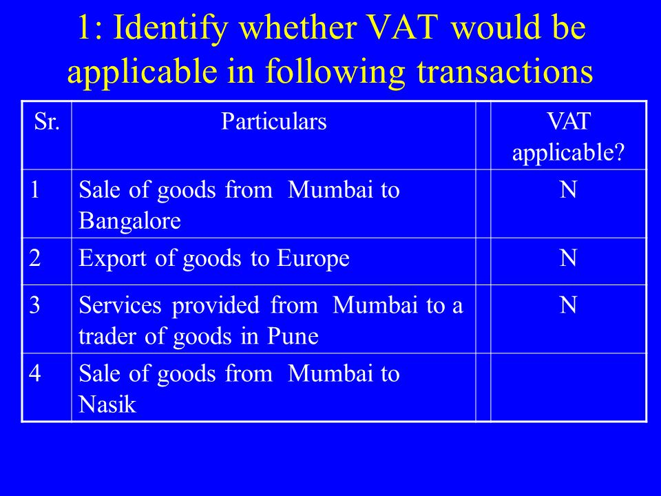 1: Identify whether VAT would be applicable in following transactions Sr.ParticularsVAT applicable.