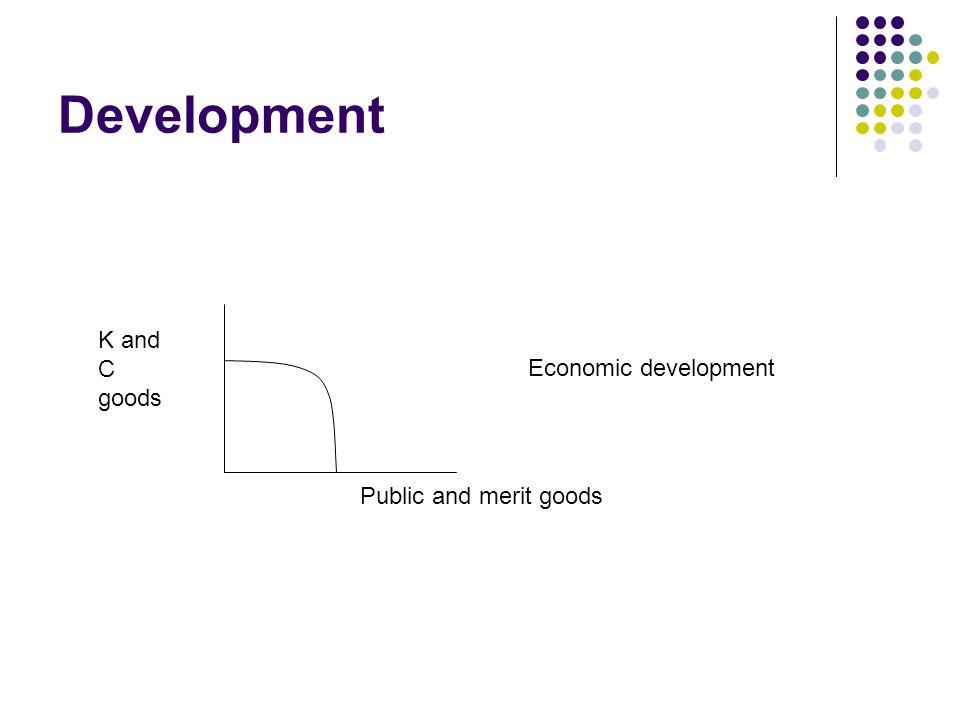 Development K and C goods Public and merit goods Economic development