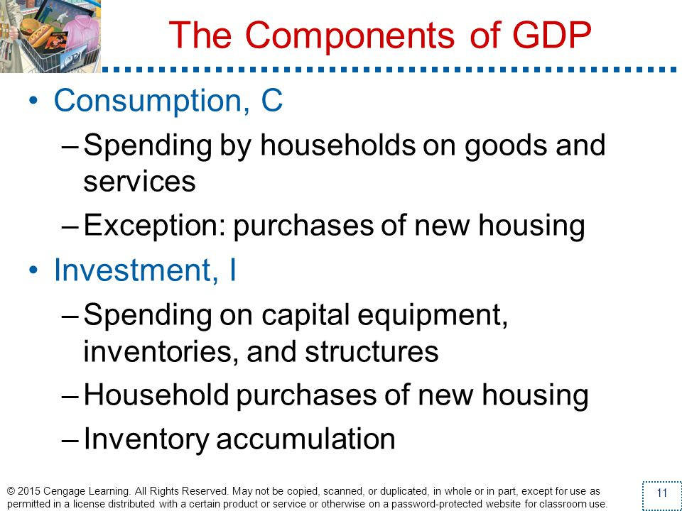 The Components of GDP Consumption, C –Spending by households on goods and services –Exception: purchases of new housing Investment, I –Spending on cap