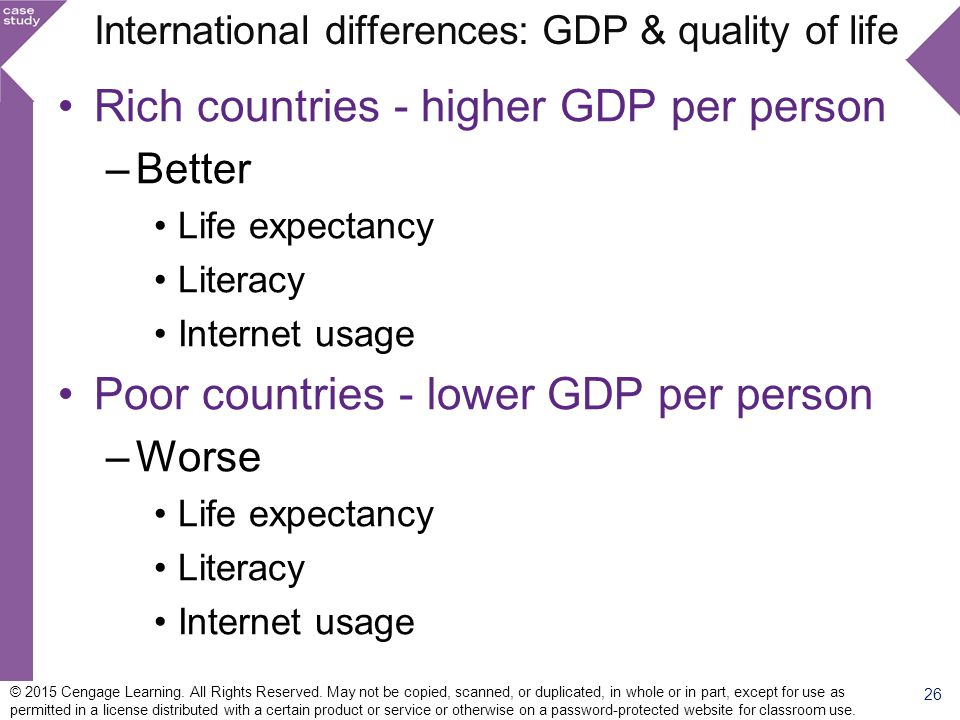 International differences: GDP & quality of life Rich countries - higher GDP per person –Better Life expectancy Literacy Internet usage Poor countries