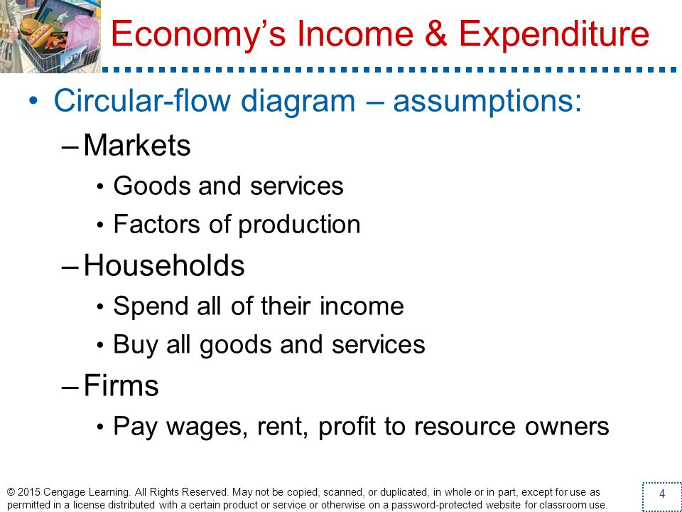 Economys Income & Expenditure Circular-flow diagram – assumptions: –Markets Goods and services Factors of production –Households Spend all of their in