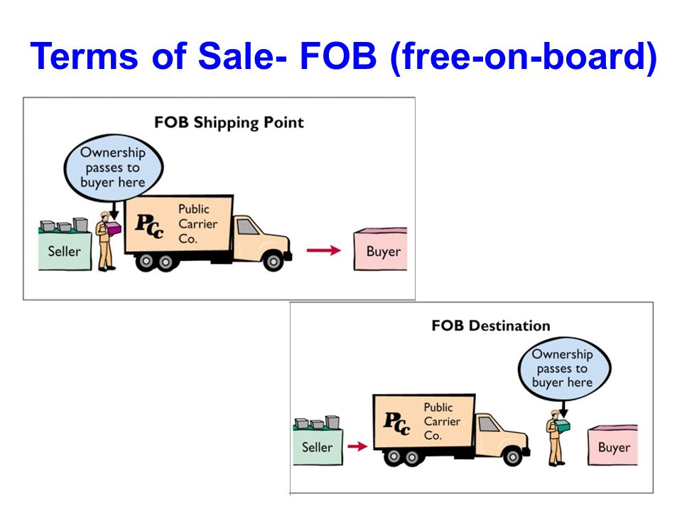 Terms of Sale- FOB (free-on-board)