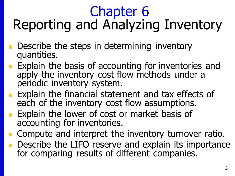 14 Inventory Costing - Periodic 1.Determine quantity of units of inventory 2.
