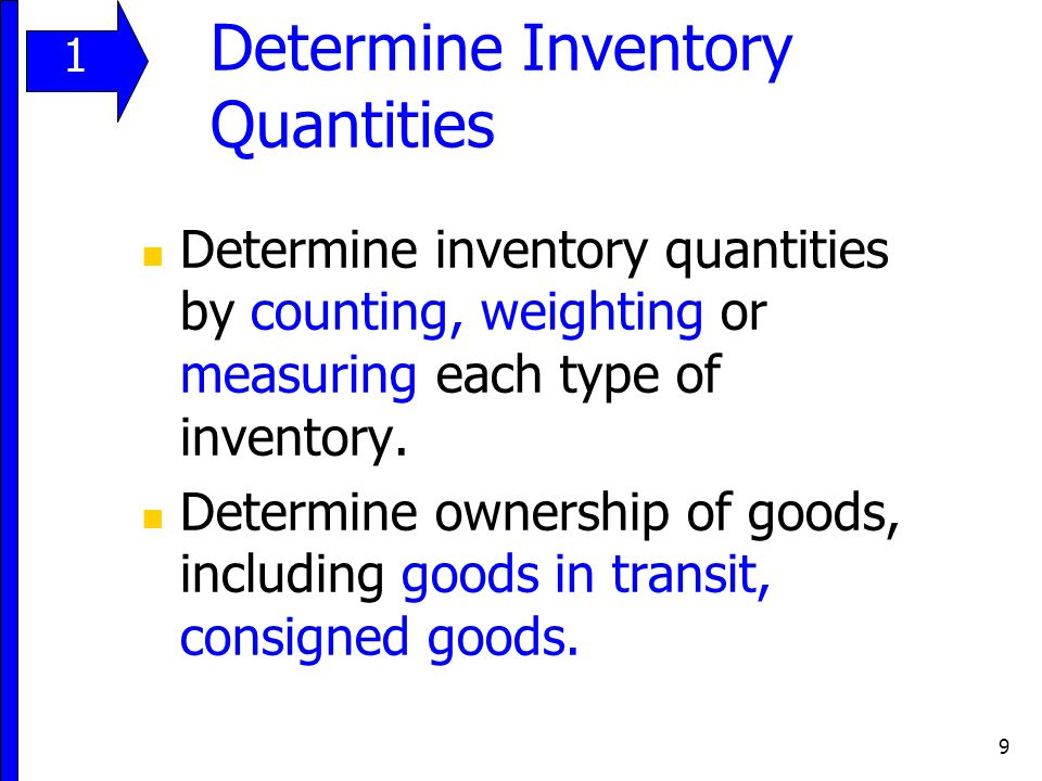 10 Questions Concerning Ownership Do all the goods included in the count belong to the company.