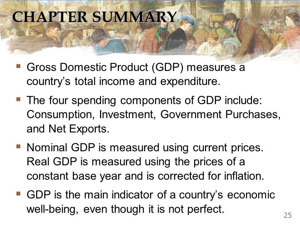 CHAPTER SUMMARY Gross Domestic Product (GDP) measures a countrys total income and expenditure. The four spending components of GDP include: Consumptio