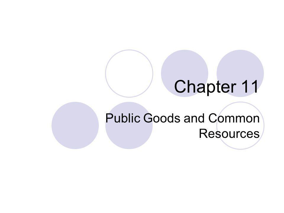 Chapter 11 Public Goods and Common Resources