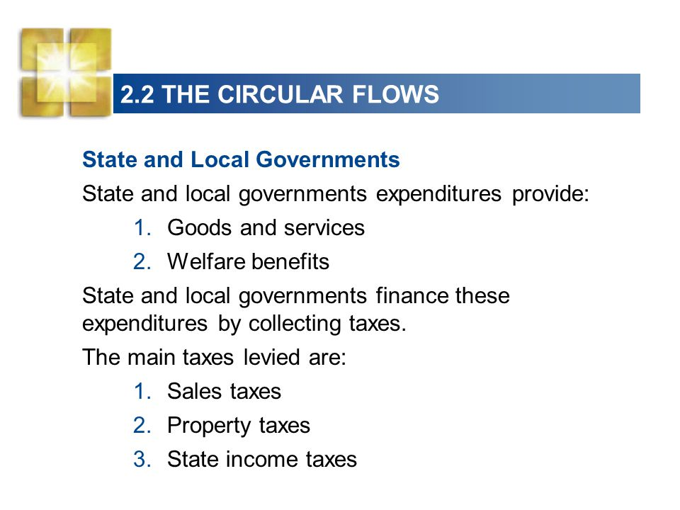 State and Local Governments State and local governments expenditures provide: 1.Goods and services 2.Welfare benefits State and local governments fina