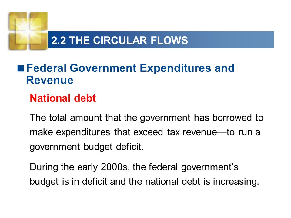 Federal Government Expenditures and Revenue National debt The total amount that the government has borrowed to make expenditures that exceed tax reven