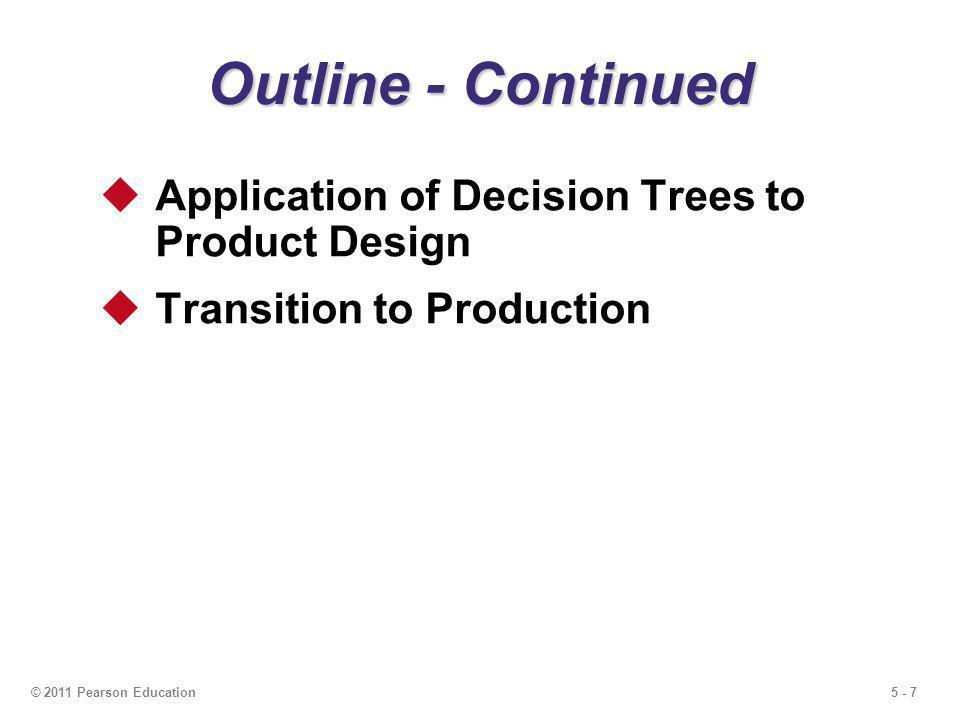 5 - 68© 2011 Pearson Education Engineering Drawings Figure 5.8
