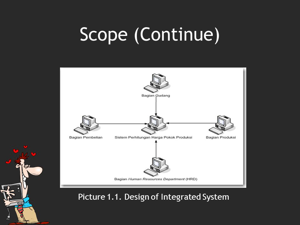 Scope (Continue) Picture 1.1. Design of Integrated System