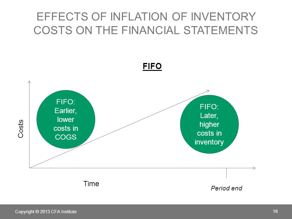 LIFO RESERVE LIFO reserve is the difference between inventory amount as reported using LIFO and the inventory amount that would have been reported using FIFO.