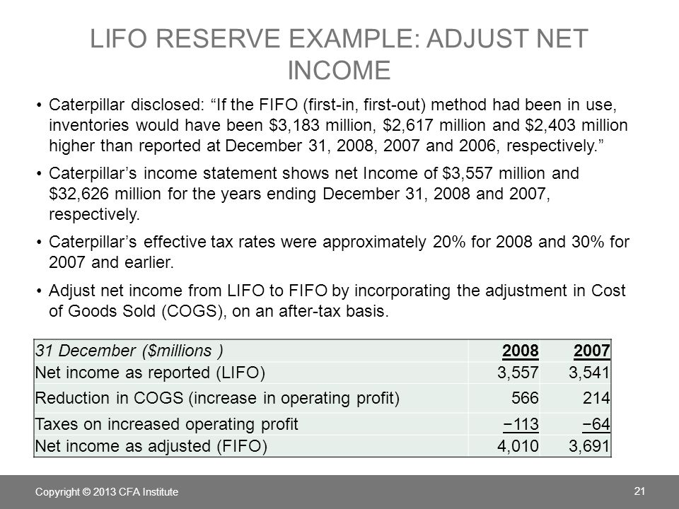 LIFO RESERVE EXAMPLE: ADJUST LIABILITIES AND EQUITY Caterpillar disclosed: If the FIFO (first-in, first-out) method had been in use, inventories would have been $3,183 million, $2,617 million and $2,403 million higher than reported at December 31, 2008, 2007 and 2006, respectively.