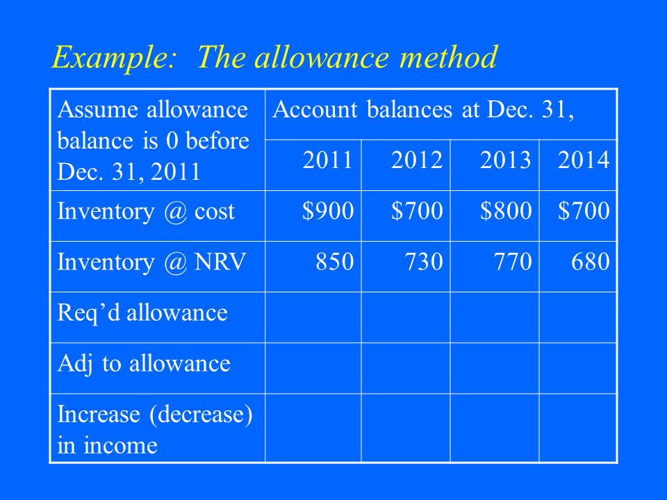 Example: The allowance method Assume allowance balance is 0 before Dec.