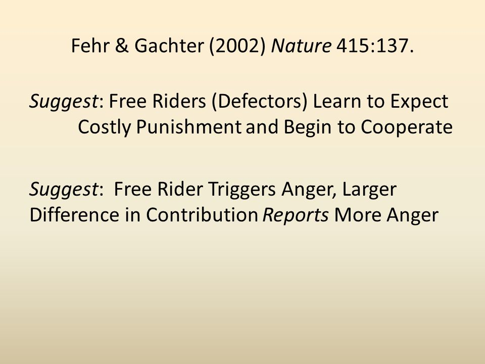 Fehr & Gachter (2002) Nature 415:137. Suggest: Free Riders (Defectors) Learn to Expect Costly Punishment and Begin to Cooperate Suggest: Free Rider Tr