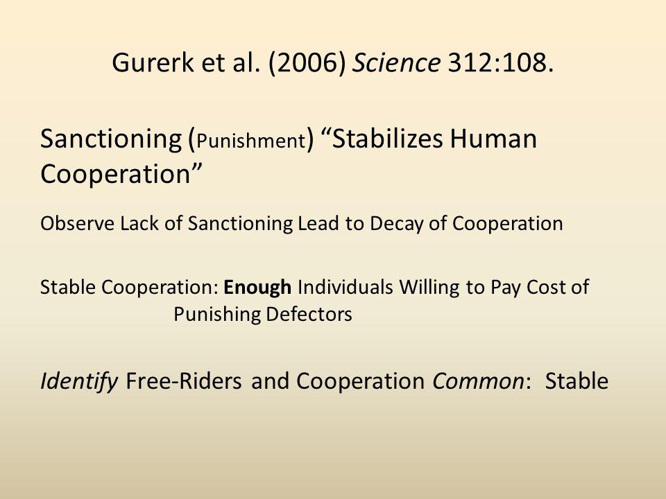 Gurerk et al. (2006) Science 312:108. Sanctioning ( Punishment ) Stabilizes Human Cooperation Observe Lack of Sanctioning Lead to Decay of Cooperation