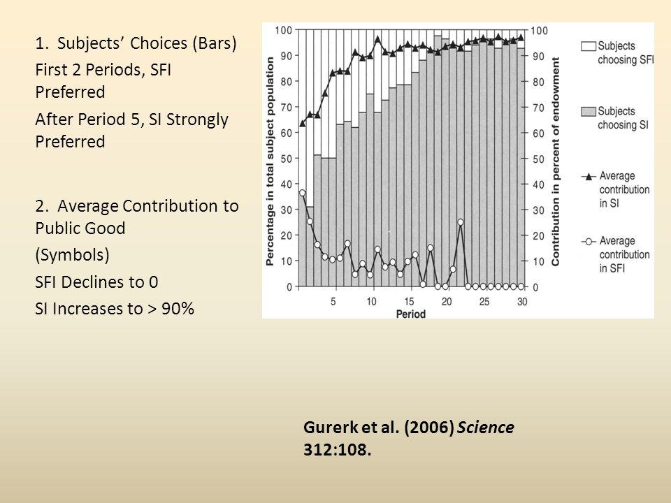 Gurerk et al. (2006) Science 312:108. 1.