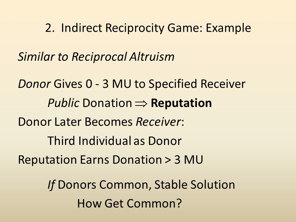 2. Indirect Reciprocity Game: Example Similar to Reciprocal Altruism Donor Gives 0 - 3 MU to Specified Receiver Public Donation Reputation Donor Later