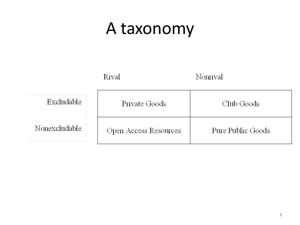8 A taxonomy