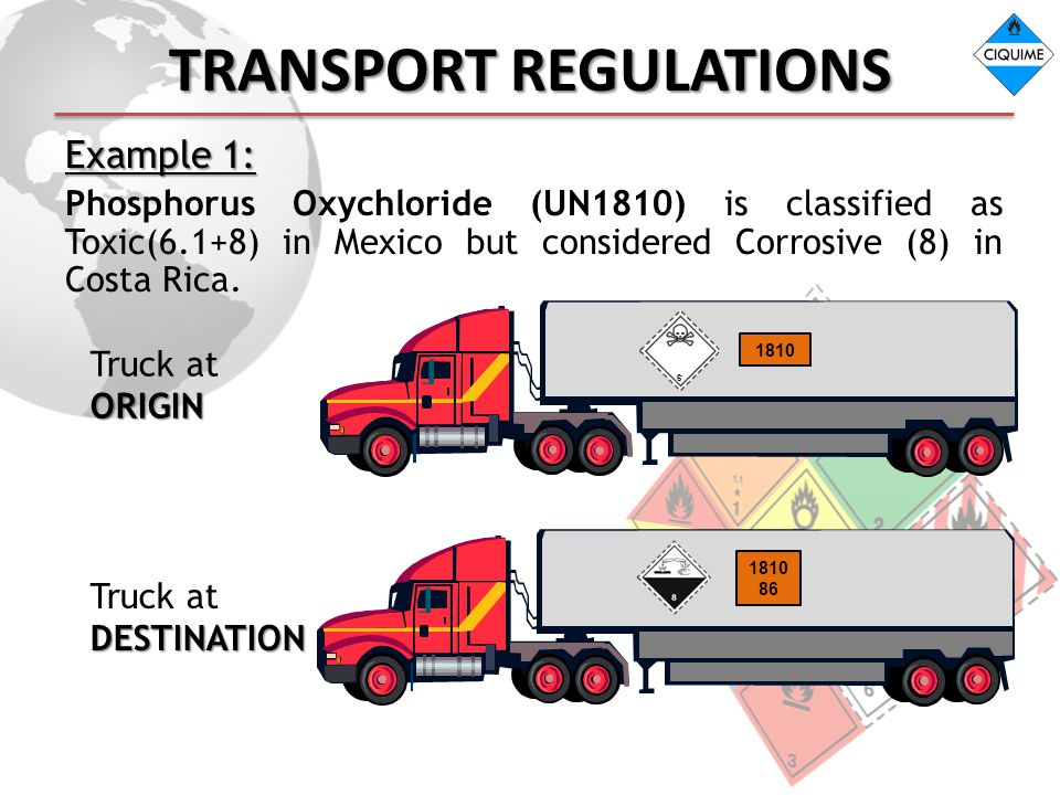 TRANSPORT REGULATIONS Example 1: Phosphorus Oxychloride (UN1810) is classified as Toxic(6.1+8) in Mexico but considered Corrosive (8) in Costa Rica.
