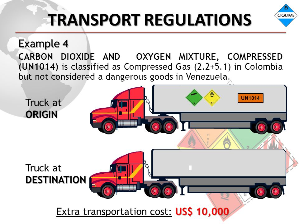 TRANSPORT REGULATIONS Example 4 CARBON DIOXIDE AND OXYGEN MIXTURE, COMPRESSED (UN1014) is classified as Compressed Gas (2.2+5.1) in Colombia but not considered a dangerous goods in Venezuela.
