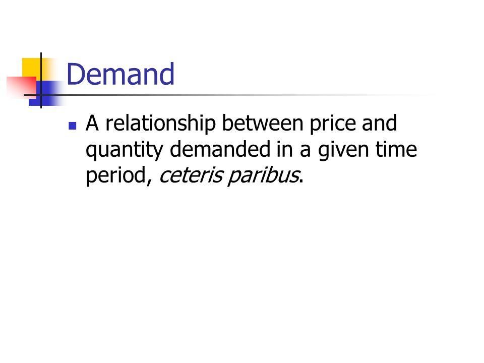 Price above equilibrium If the price exceeds the equilibrium price, a surplus occurs: