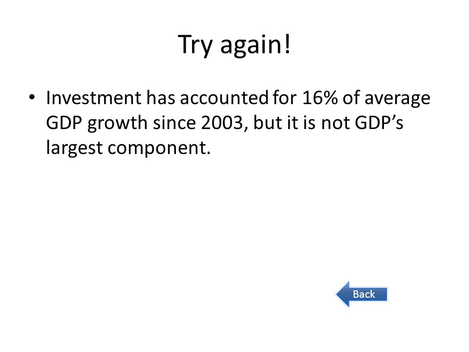 Try again! Investment has accounted for 16% of average GDP growth since 2003, but it is not GDPs largest component. Back