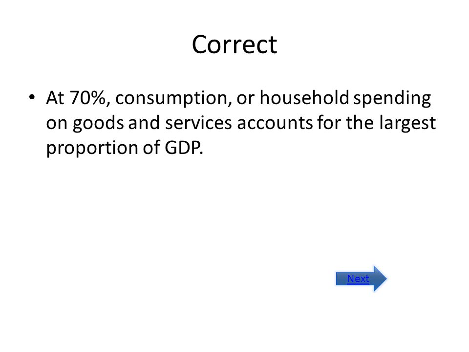 Correct At 70%, consumption, or household spending on goods and services accounts for the largest proportion of GDP. Next