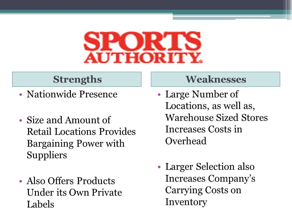 StrengthsWeaknesses Nationwide Presence Size and Amount of Retail Locations Provides Bargaining Power with Suppliers Also Offers Products Under its Own Private Labels Large Number of Locations, as well as, Warehouse Sized Stores Increases Costs in Overhead Larger Selection also Increases Companys Carrying Costs on Inventory