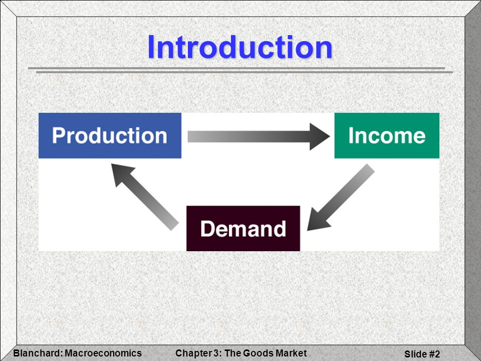 Chapter 3: The Goods MarketBlanchard: Macroeconomics Slide #23 C 0 increases by $1 billion C 1 = 0.6 The Determination of Equilibrium Output Assume Question What is the change in Y due to the change in C 0 ?