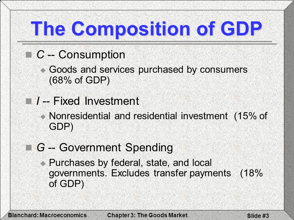 Chapter 3: The Goods MarketBlanchard: Macroeconomics Slide #4 The Composition of GDP X - Q -- Net Exports Exports (X) (11% of GDP) - Imports (Q) (13% of GDP) X > Q -- trade surplus X < Q trade deficit (2% of GDP) I S -- Inventory Investment Production - sales (1% of GDP)